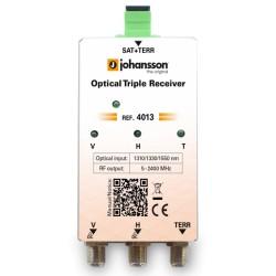 4013 / Receptor óptico triple (1310 / 1330nm/1550 nm) AGC Johansson