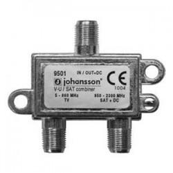 9501 / Mezclador / Desmezclador TV-SAT
