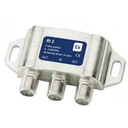RI2 / Distribuidor 2 vías conectores en cara inferior